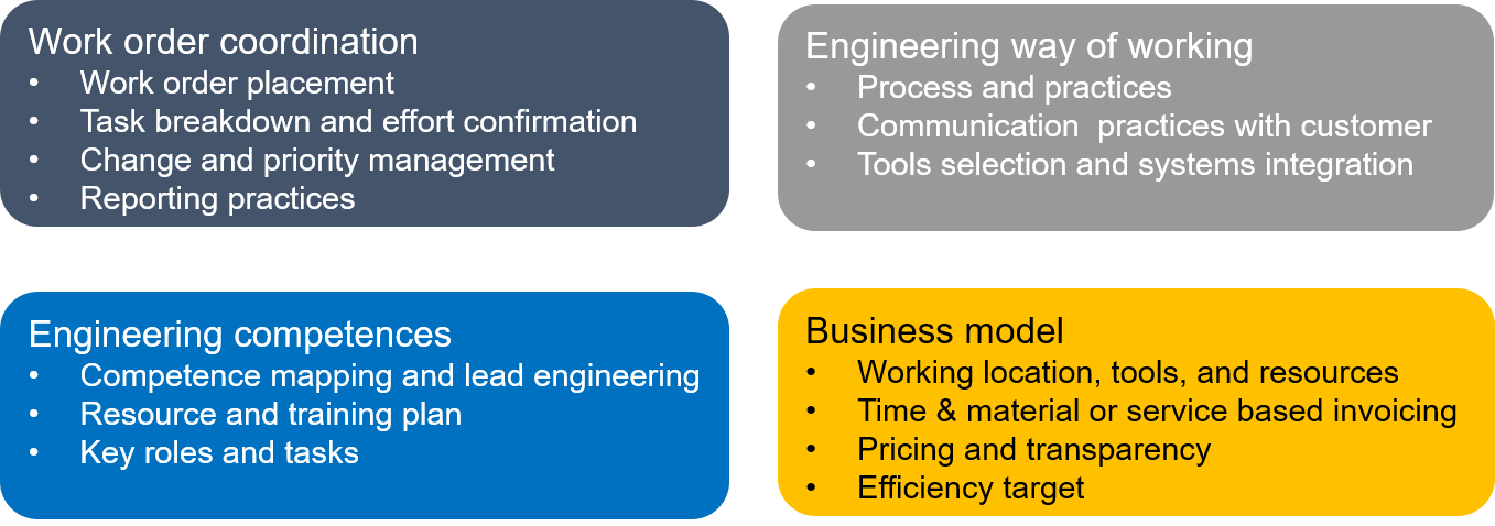 Etteplan LEAN service for product maintenance